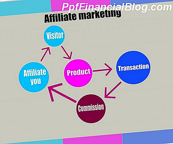 Program affiliate marketinga